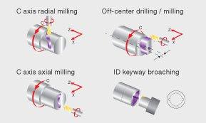 Eixo-C-Radial-Axial-fora-de-centro-brochamento