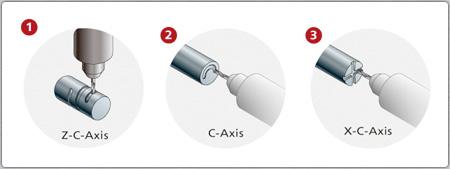 eixo-c-opções-centro-torneamento-fresamento-CNC