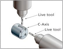 ferramenta-acionada-eixo-c-centro-torneamento-fresamento-cnc