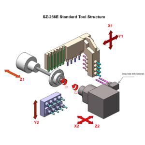 Torno suiço gang estrutura padrão CNC